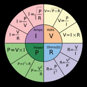 watt-density